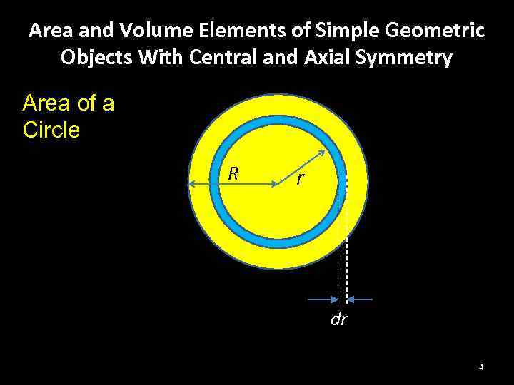 Area and Volume Elements of Simple Geometric Objects With Central and Axial Symmetry Area