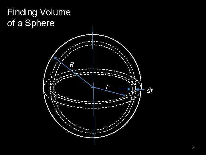 Finding Volume of a Sphere R r dr 7