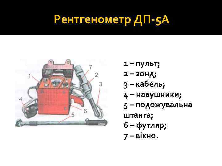 Рентгенометр ДП 5 А 1 – пульт; 2 – зонд; 3 – кабель; 4