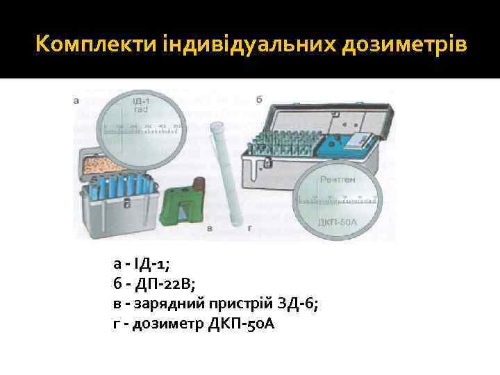 Комплекти індивідуальних дозиметрів а ІД 1; б ДП 22 В; в зарядний пристрій ЗД