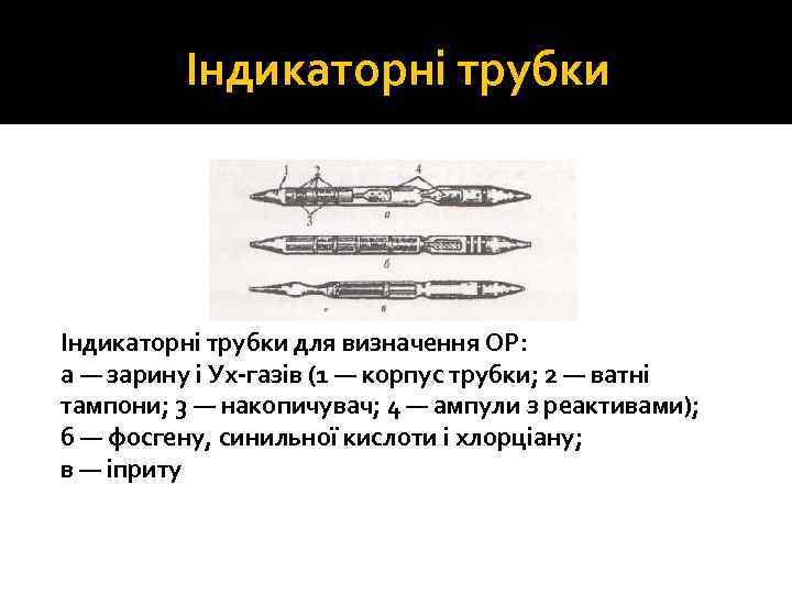 Індикаторні трубки для визначення ОР: а — зарину і Ух газів (1 — корпус