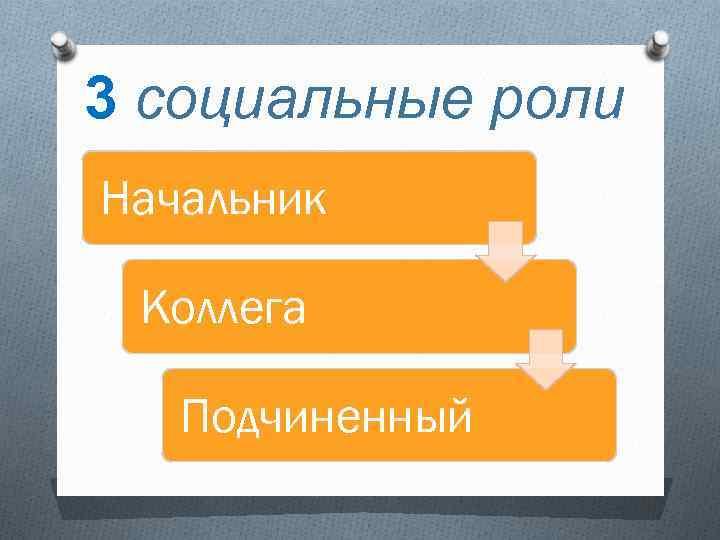 3 социальные роли Начальник Коллега Подчиненный