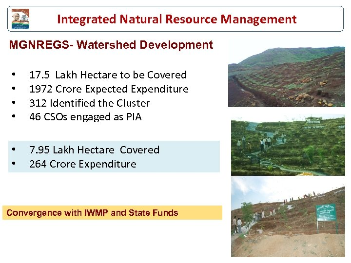 Integrated Natural Resource Management MGNREGS- Watershed Development • • 17. 5 Lakh Hectare to