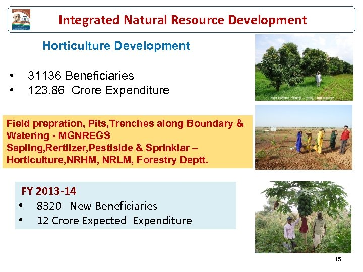 Integrated Natural Resource Development Horticulture Development • • 31136 Beneficiaries 123. 86 Crore Expenditure