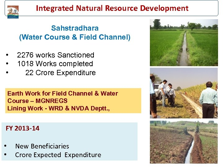 Integrated Natural Resource Development Sahstradhara (Water Course & Field Channel) • • • 2276