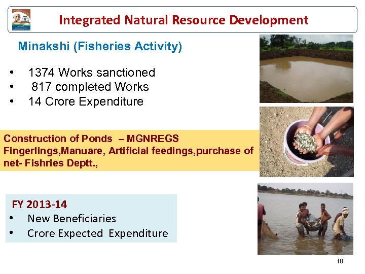 Integrated Natural Resource Development Minakshi (Fisheries Activity) • • • 1374 Works sanctioned 817