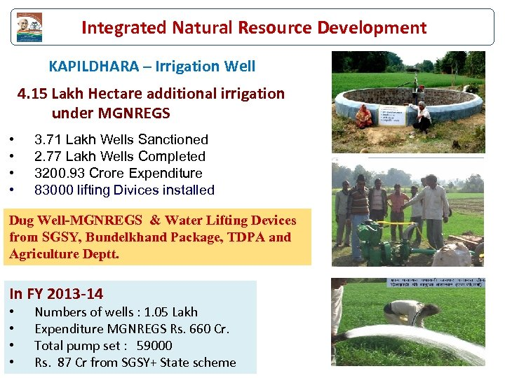 Integrated Natural Resource Development KAPILDHARA – Irrigation Well 4. 15 Lakh Hectare additional irrigation