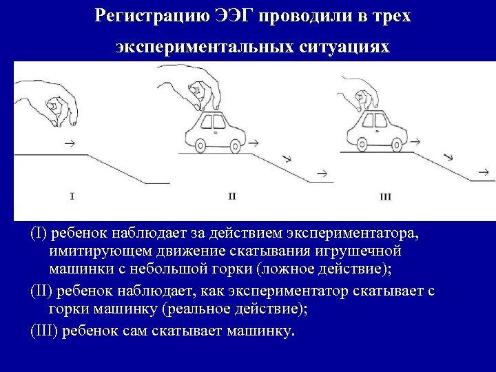 Регистрацию ЭЭГ проводили в трех экспериментальных ситуациях (I) ребенок наблюдает за действием экспериментатора, имитирующем