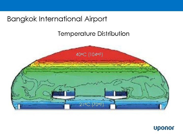 Bangkok International Airport Temperature Distribution 40 o. C (104 o. F) 21 o. C