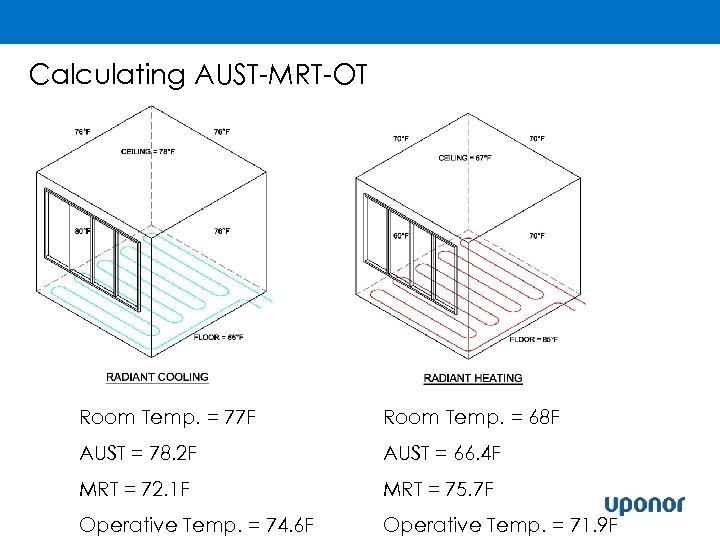 Calculating AUST-MRT-OT Room Temp. = 77 F Room Temp. = 68 F AUST =