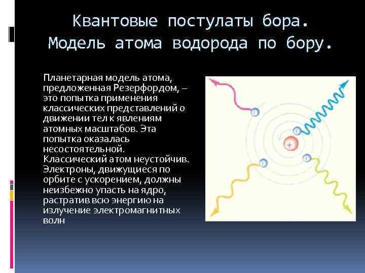 Квантовые постулаты бора. Модель атома водорода по бору. Планетарная модель атома, предложенная Резерфордом, –