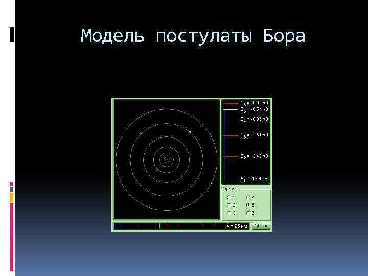 Модель постулаты Бора