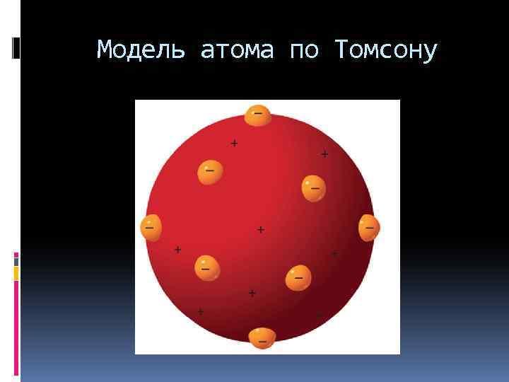 Модель атома по Томсону