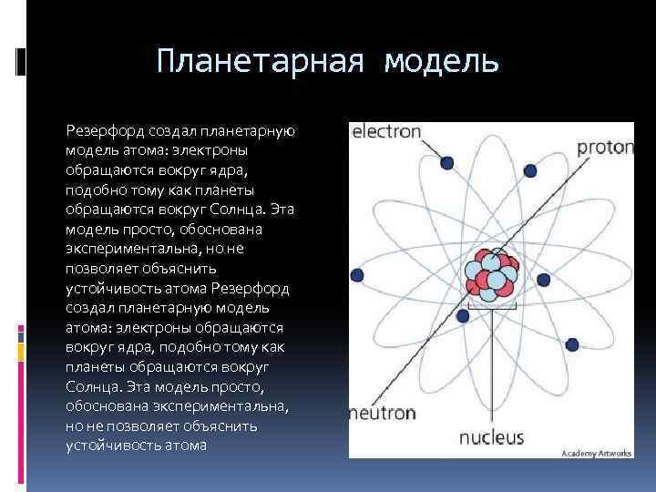 Планетарная модель Резерфорд создал планетарную модель атома: электроны обращаются вокруг ядра, подобно тому как