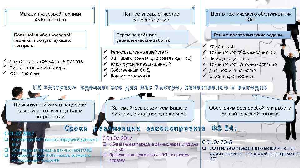 Полное управленческое сопровождение Магазин кассовой техники Astralmarkt. ru Большой выбор кассовой техники и сопутствующих