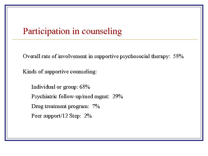 Participation in counseling Overall rate of involvement in supportive psychosocial therapy: 58% Kinds of