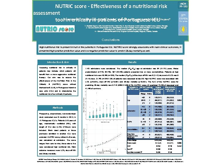NUTRIC score - Effectiveness of a nutritional risk assessment tool. Rosa Mendes , Sara