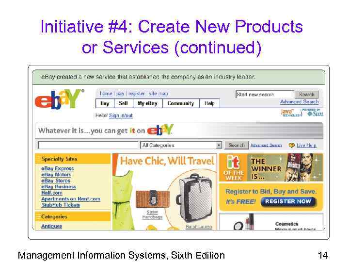 Initiative #4: Create New Products or Services (continued) Management Information Systems, Sixth Edition 14