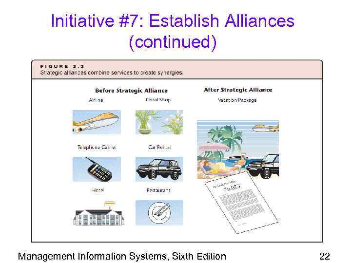 Initiative #7: Establish Alliances (continued) Management Information Systems, Sixth Edition 22