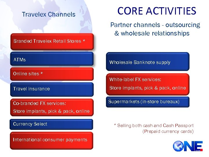 Travelex Channels CORE ACTIVITIES Partner channels - outsourcing & wholesale relationships Branded Travelex Retail