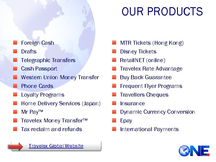 OUR PRODUCTS Foreign Cash Drafts Telegraphic Transfers Cash Passport Western Union Money Transfer Phone