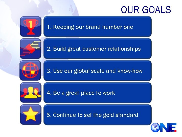 OUR GOALS 1. Keeping our brand number one 2. Build great customer relationships 3.