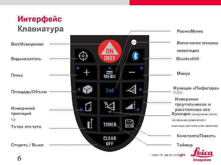 Интерфейс Клавиатура Вкл/Измерение Равно/Меню Включение клавиш навигации Видоискатель Bluetooth® Плюс Минус Площадь/Объем Функция «Пифагора»