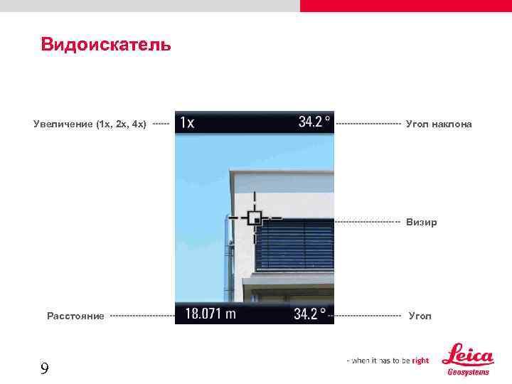 Видоискатель Увеличение (1 x, 2 x, 4 x) Угол наклона Визир Расстояние 9 Угол