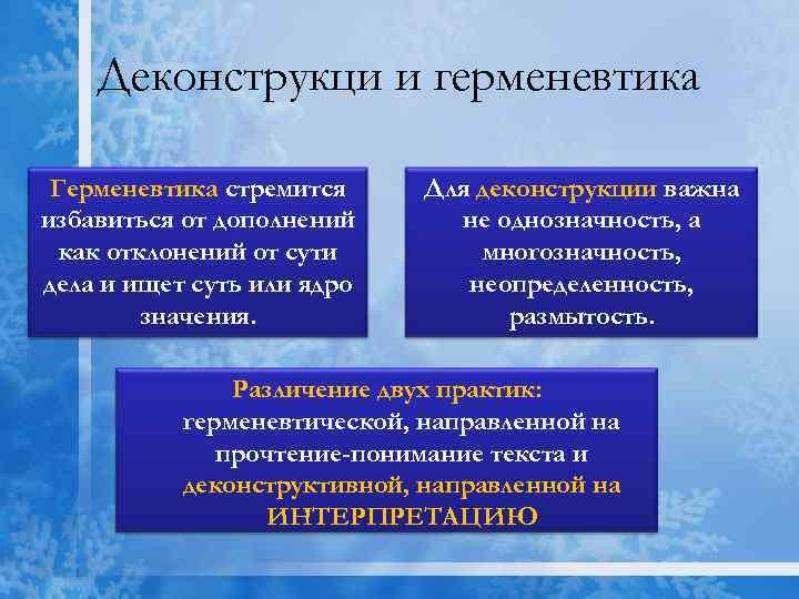 Деконструкци и герменевтика Герменевтика стремится избавиться от дополнений как отклонений от сути дела и