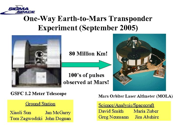 One-Way Earth-to-Mars Transponder Experiment (September 2005) 80 Million Km! 100's of pulses observed at