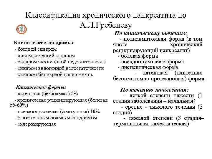 Классификация хронического панкреатита по А. Л. Гребеневу Клинические синдромы: - болевой синдром - диспепсический