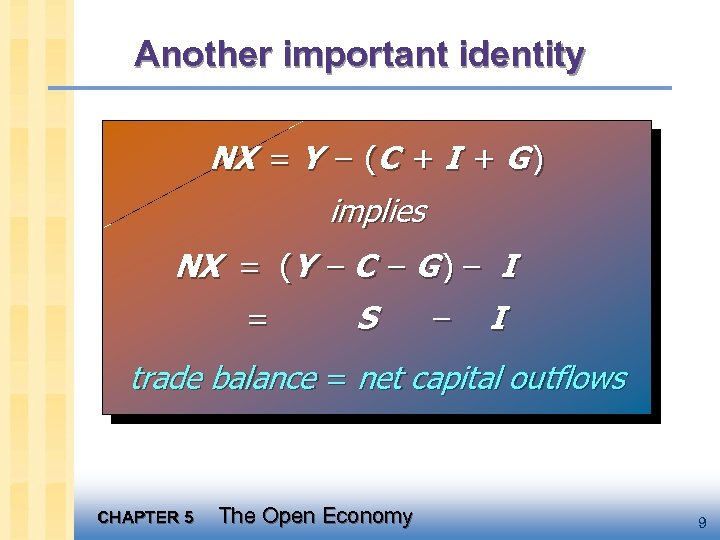 Another important identity NX = Y – (C + I + G ) implies