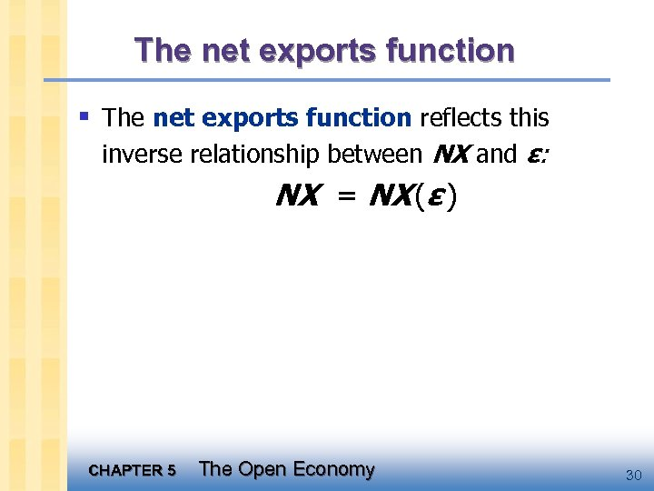 The net exports function § The net exports function reflects this inverse relationship between