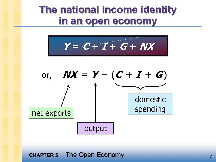 The national income identity in an open economy Y = C + I +