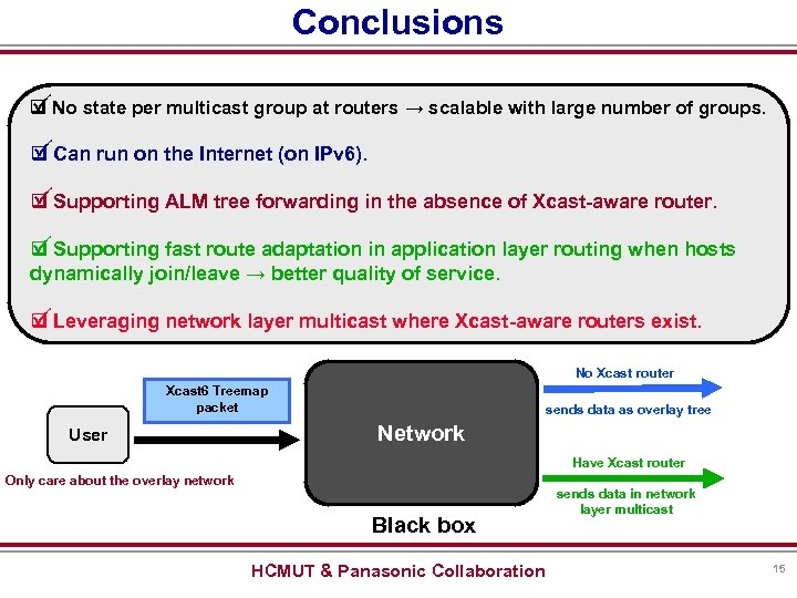 Conclusions q No state per multicast group at routers → scalable with large number