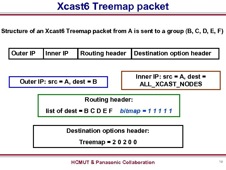 Xcast 6 Treemap packet Structure of an Xcast 6 Treemap packet from A is