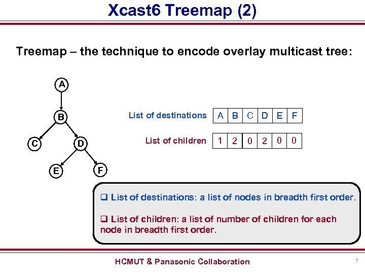 Xcast 6 Treemap (2) Treemap – the technique to encode overlay multicast tree: A
