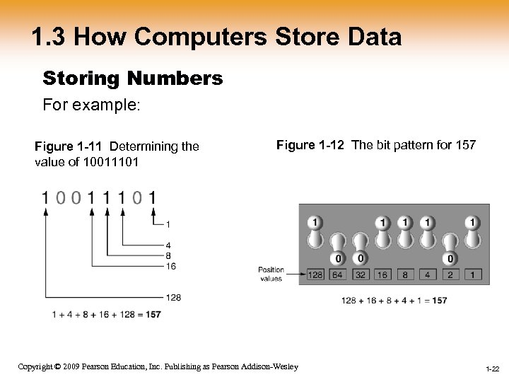 1. 3 How Computers Store Data Storing Numbers For example: Figure 1 -11 Determining