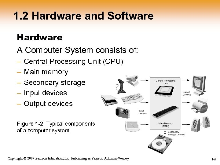 1. 2 Hardware and Software Hardware A Computer System consists of: – – –