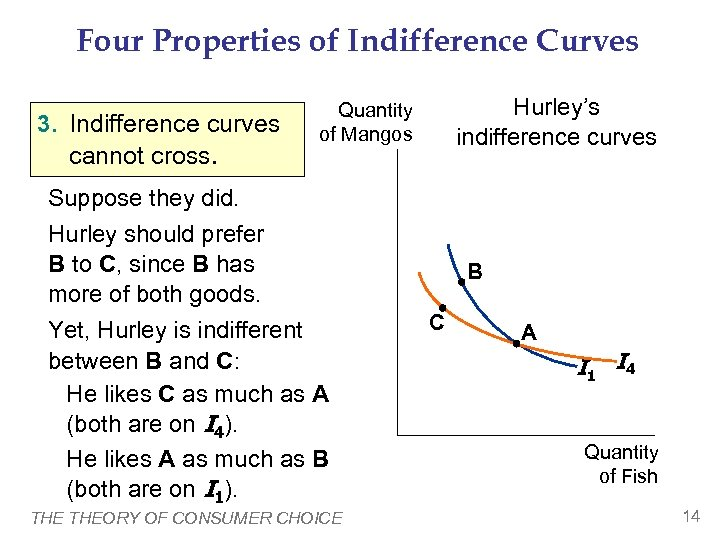 Four Properties of Indifference Curves 3. Indifference curves cannot cross. Hurley's indifference curves Quantity