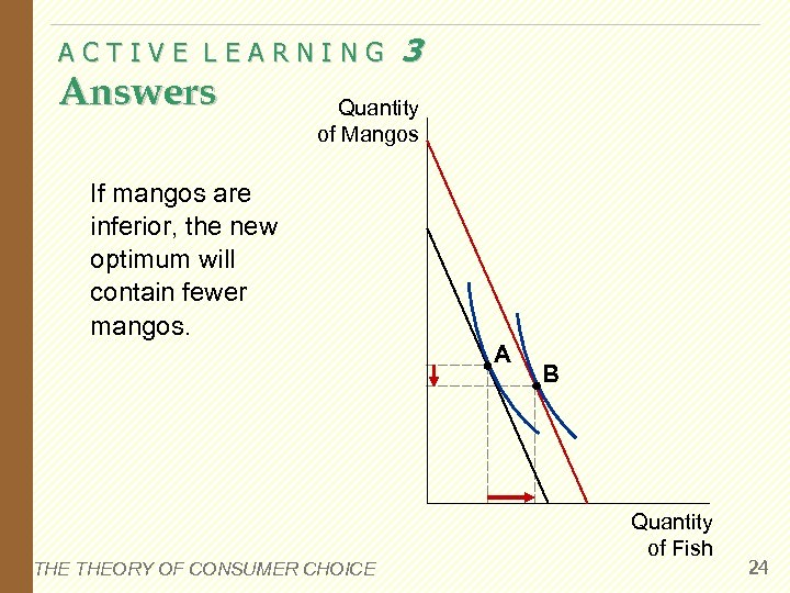ACTIVE LEARNING Answers 3 Quantity of Mangos If mangos are inferior, the new optimum