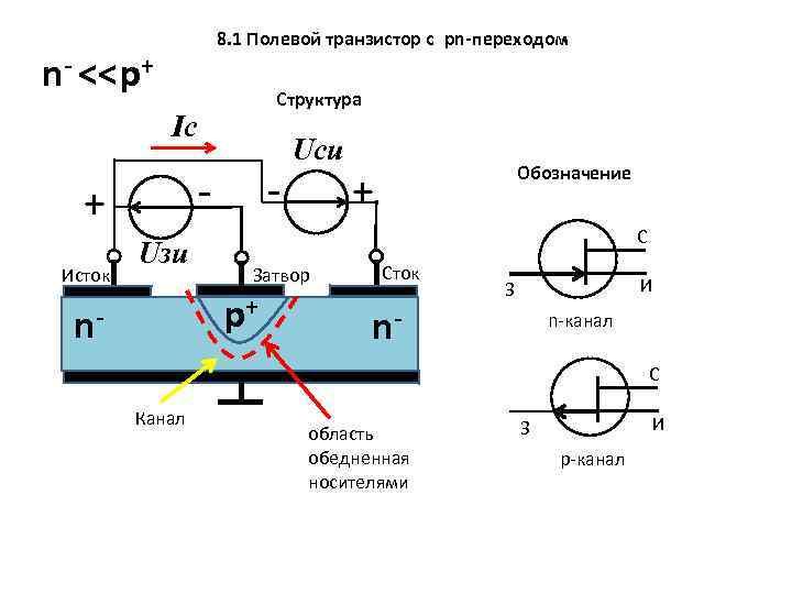 этого как проверить полевой транзистор картинки что мфц как
