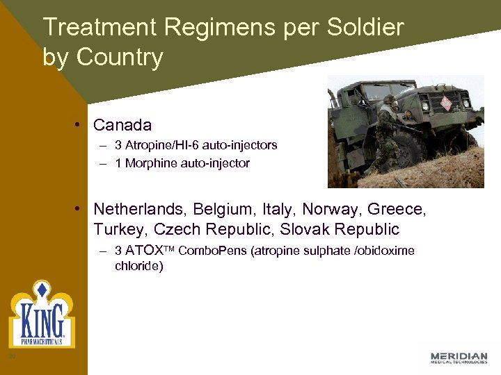 Treatment Regimens per Soldier by Country • Canada – 3 Atropine/HI-6 auto-injectors – 1