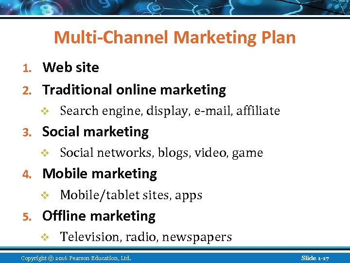 Multi-Channel Marketing Plan Web site 2. Traditional online marketing 1. v 3. Social marketing