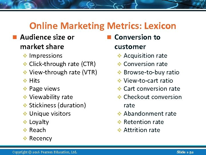 Online Marketing Metrics: Lexicon n Audience size or market share v Impressions v Click-through