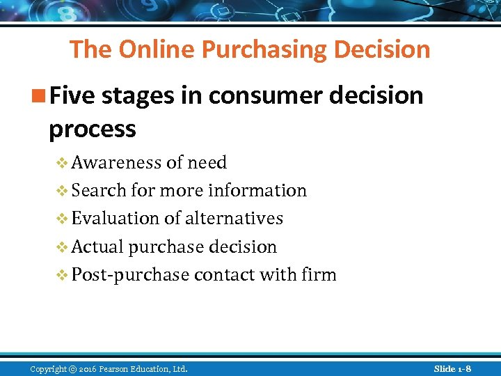 The Online Purchasing Decision n Five stages in consumer decision process v Awareness of