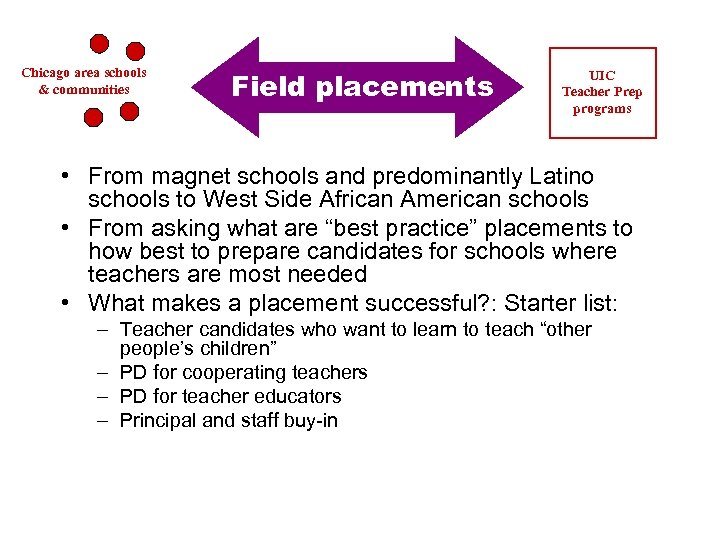 Chicago area schools & communities Field placements UIC Teacher Prep programs • From magnet