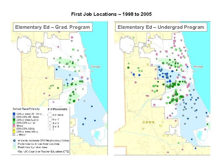 First Job Locations – 1998 to 2005 Elementary Ed – Grad. Program Elementary Ed