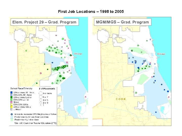 First Job Locations – 1998 to 2005 Elem. Project 29 – Grad. Program MGM/MGS