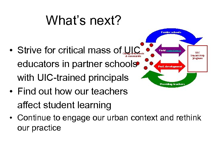 What's next? Feeder schools • Strive for critical mass of UIC educators in partner